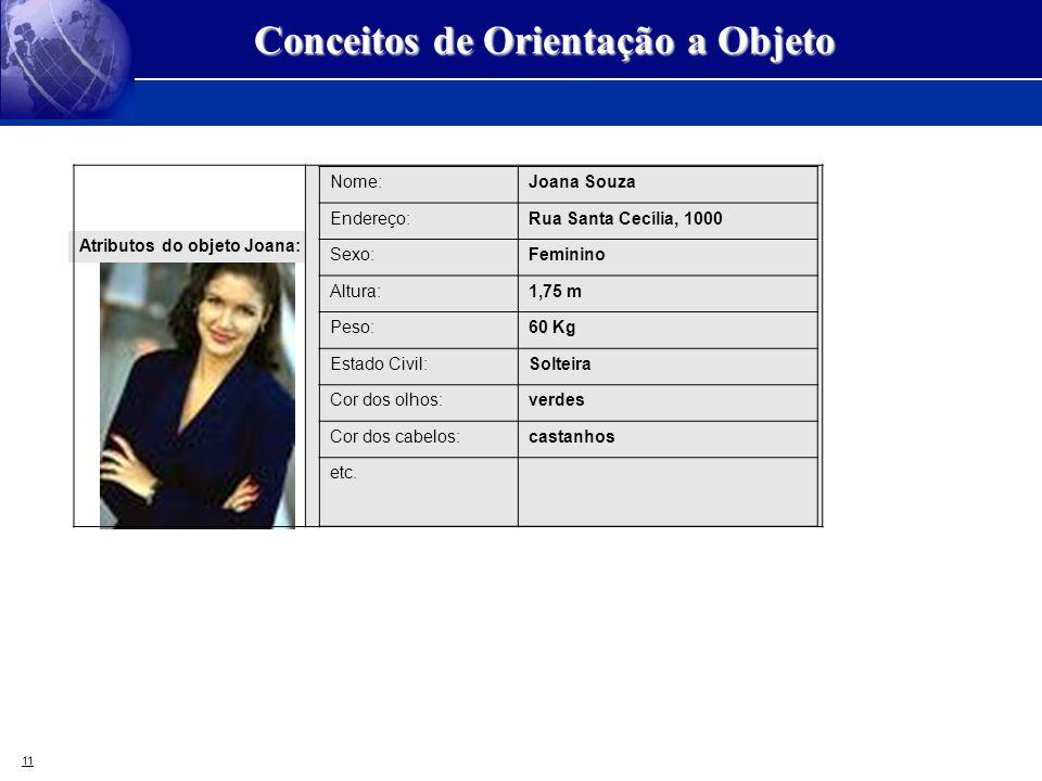 11 Conceitos de Orientação a Objeto Atributos do objeto Joana: Nome:Joana Souza Endereço:Rua Santa Cecília, 1000 Sexo:Feminino Altura:1,75 m Peso:60 K