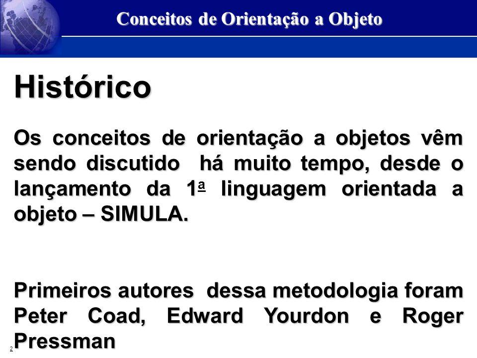 2 Conceitos de Orientação a Objeto Histórico Os conceitos de orientação a objetos vêm sendo discutido há muito tempo, desde o lançamento da 1 linguage