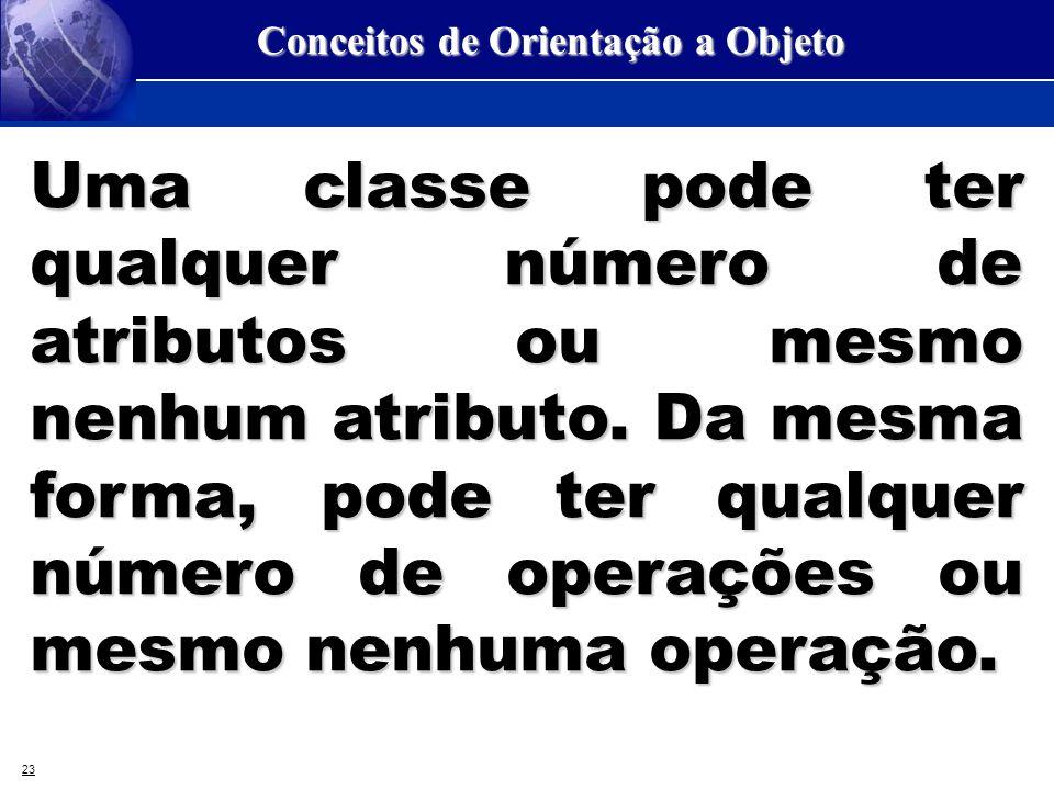 23 Conceitos de Orientação a Objeto Uma classe pode ter qualquer número de atributos ou mesmo nenhum atributo. Da mesma forma, pode ter qualquer númer