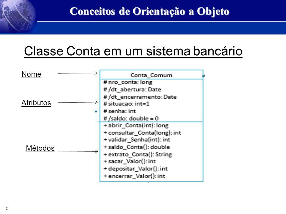 24 Conceitos de Orientação a Objeto Classe Conta em um sistema bancário Nome Atributos Métodos