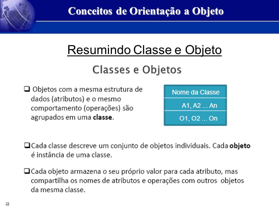 25 Conceitos de Orientação a Objeto Resumindo Classe e Objeto