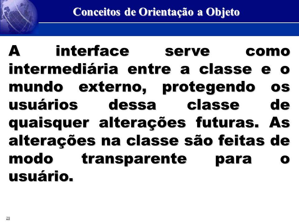 29 Conceitos de Orientação a Objeto A interface serve como intermediária entre a classe e o mundo externo, protegendo os usuários dessa classe de quai