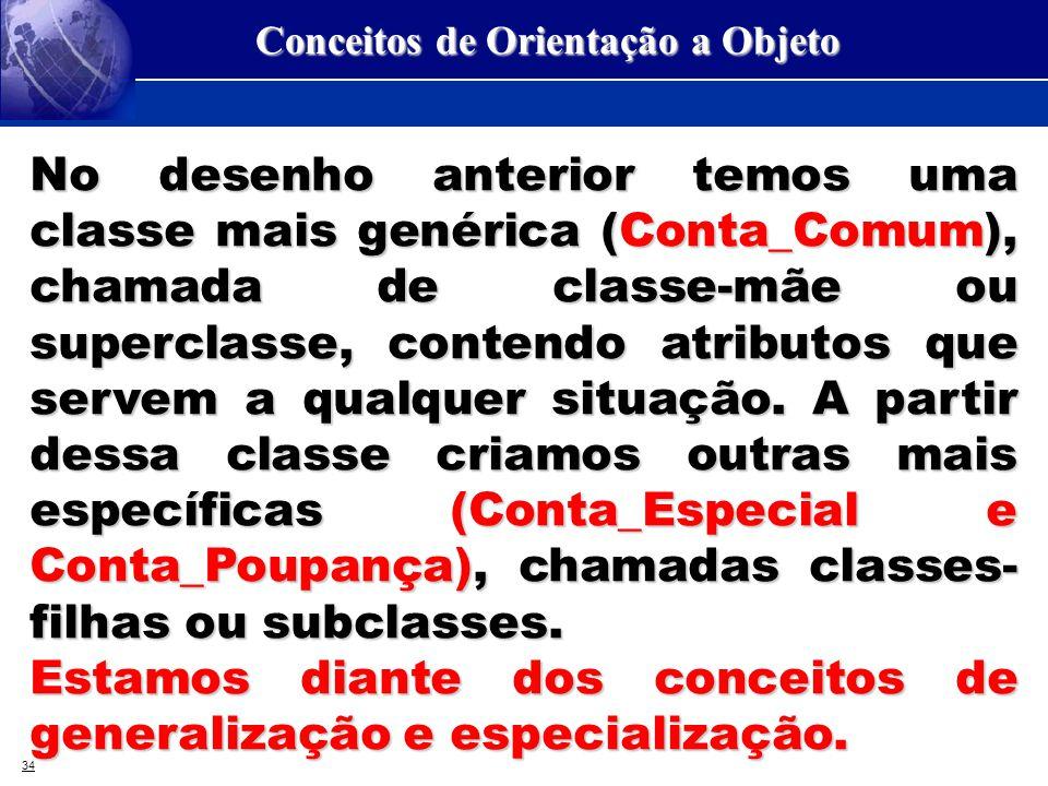 34 Conceitos de Orientação a Objeto No desenho anterior temos uma classe mais genérica (Conta_Comum), chamada de classe-mãe ou superclasse, contendo a