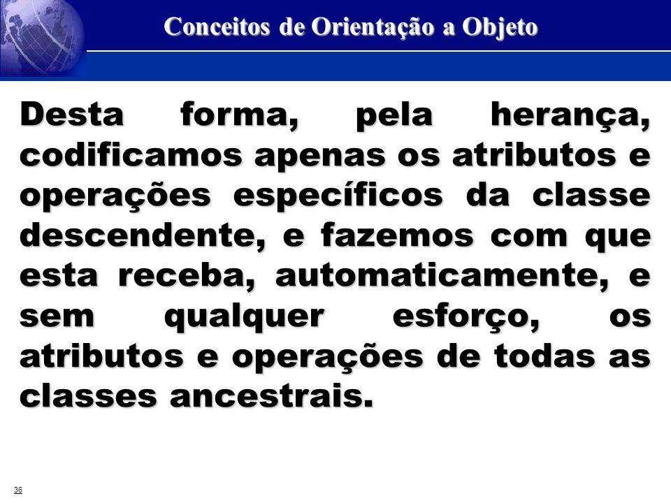 36 Conceitos de Orientação a Objeto Desta forma, pela herança, codificamos apenas os atributos e operações específicos da classe descendente, e fazemo