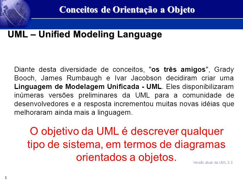 6 Conceitos de Orientação a Objeto UML – Unified Modeling Language Principais Sistemas que utilizam a UML: · Sistemas de Informação: Armazenar, pesquisar, editar e mostrar informações para os usuários.