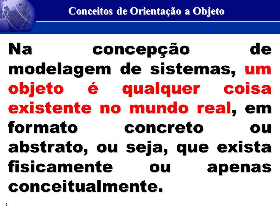 8 Conceitos de Orientação a Objeto Na concepção de modelagem de sistemas, um objeto é qualquer coisa existente no mundo real, em formato concreto ou a