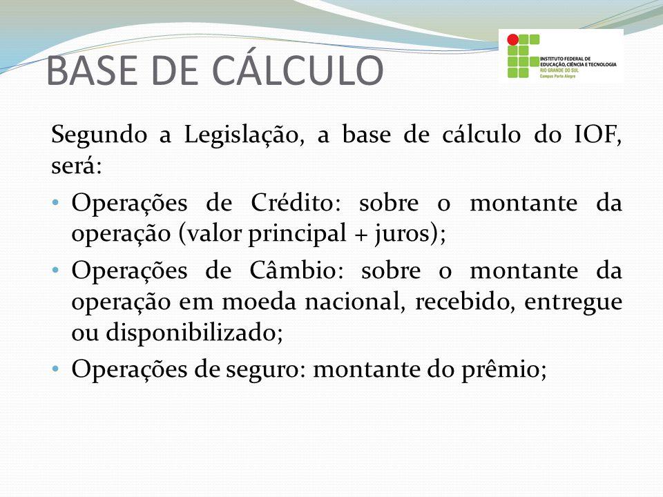 BASE DE CÁLCULO Segundo a Legislação, a base de cálculo do IOF, será: Operações de Crédito: sobre o montante da operação (valor principal + juros); Op