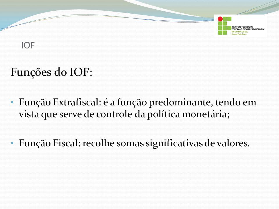 IOF Funções do IOF: Função Extrafiscal: é a função predominante, tendo em vista que serve de controle da política monetária; Função Fiscal: recolhe so