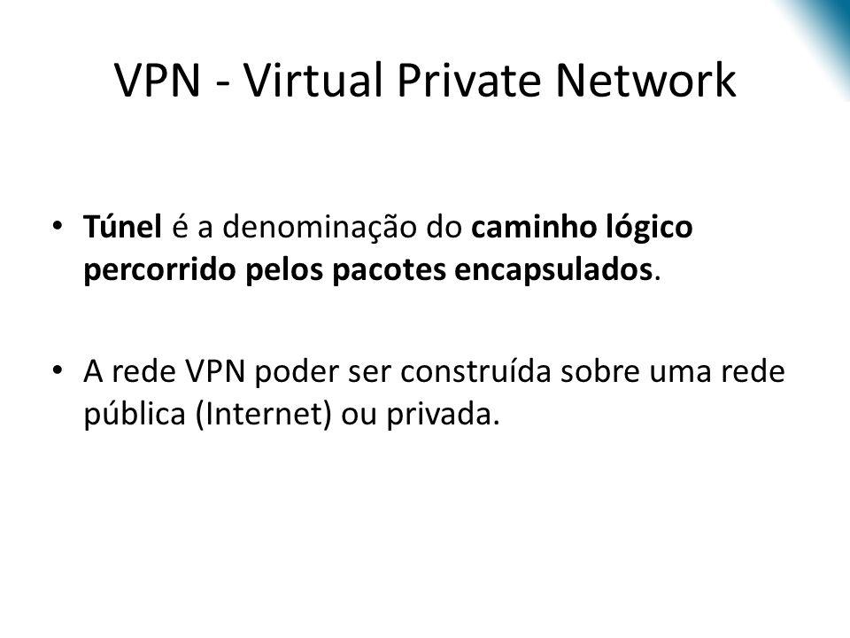 VPN - Virtual Private Network Túnel é a denominação do caminho lógico percorrido pelos pacotes encapsulados. A rede VPN poder ser construída sobre uma