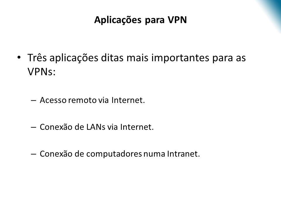 Aplicações para VPN Três aplicações ditas mais importantes para as VPNs: – Acesso remoto via Internet. – Conexão de LANs via Internet. – Conexão de co