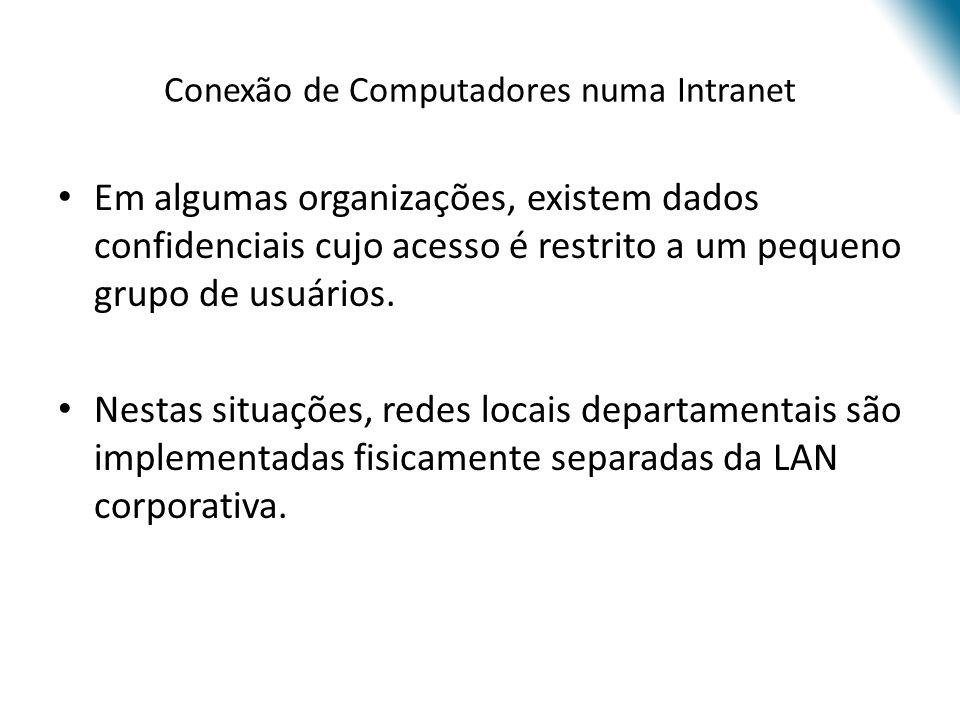 Conexão de Computadores numa Intranet Em algumas organizações, existem dados confidenciais cujo acesso é restrito a um pequeno grupo de usuários. Nest