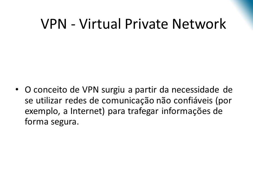 VPN - Virtual Private Network O conceito de VPN surgiu a partir da necessidade de se utilizar redes de comunicação não confiáveis (por exemplo, a Inte