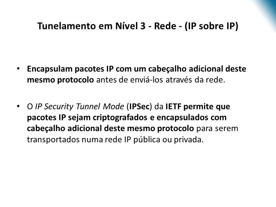 Tunelamento em Nível 3 - Rede - (IP sobre IP) Encapsulam pacotes IP com um cabeçalho adicional deste mesmo protocolo antes de enviá-los através da red