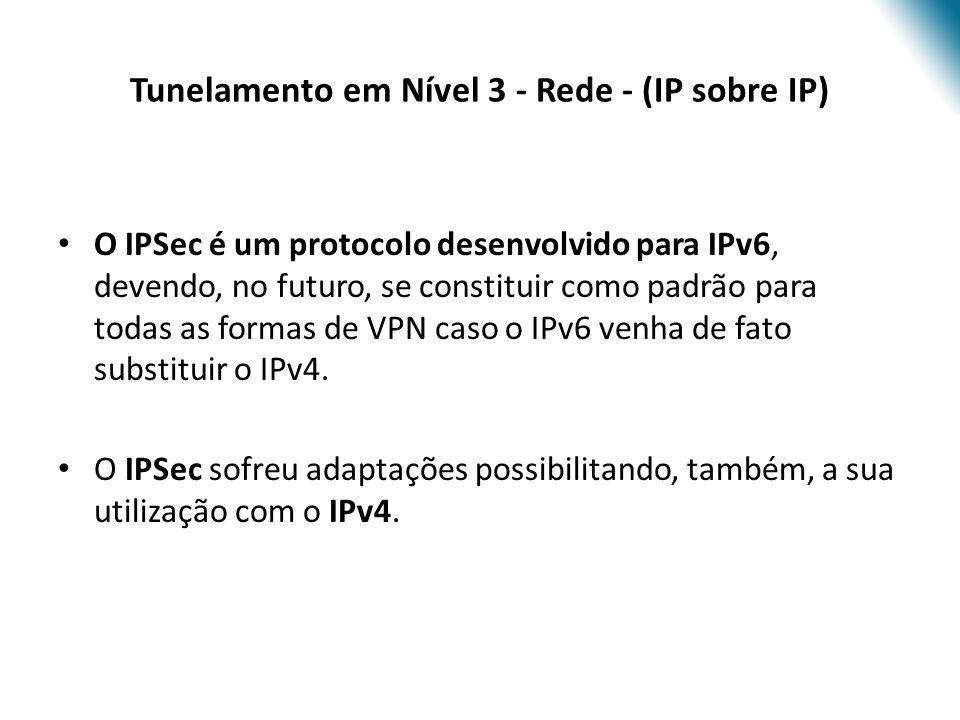 Tunelamento em Nível 3 - Rede - (IP sobre IP) O IPSec é um protocolo desenvolvido para IPv6, devendo, no futuro, se constituir como padrão para todas