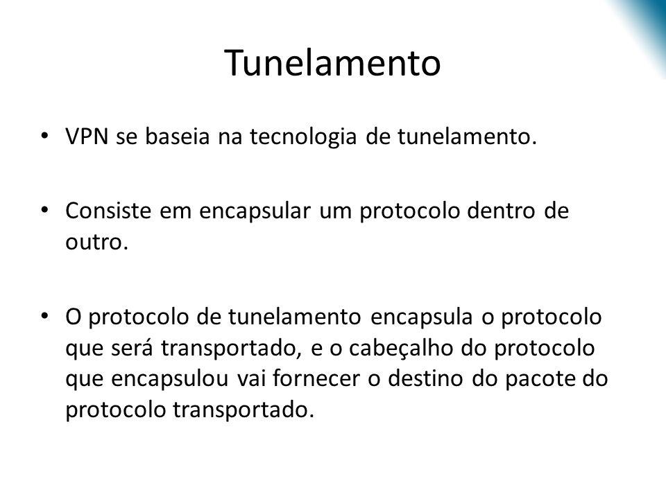 Tunelamento VPN se baseia na tecnologia de tunelamento. Consiste em encapsular um protocolo dentro de outro. O protocolo de tunelamento encapsula o pr