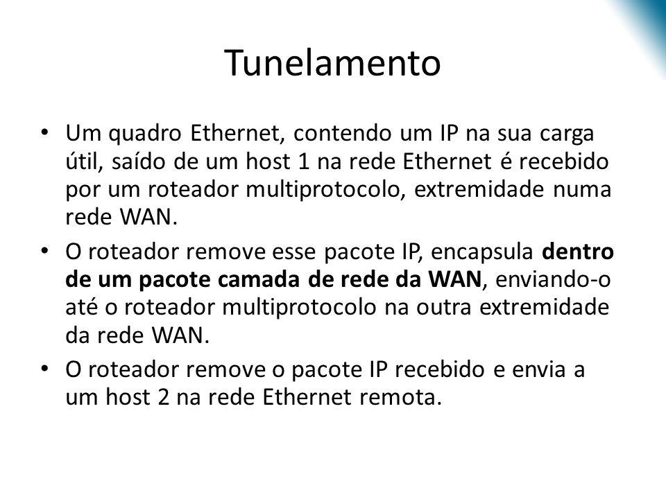 Tunelamento Um quadro Ethernet, contendo um IP na sua carga útil, saído de um host 1 na rede Ethernet é recebido por um roteador multiprotocolo, extre