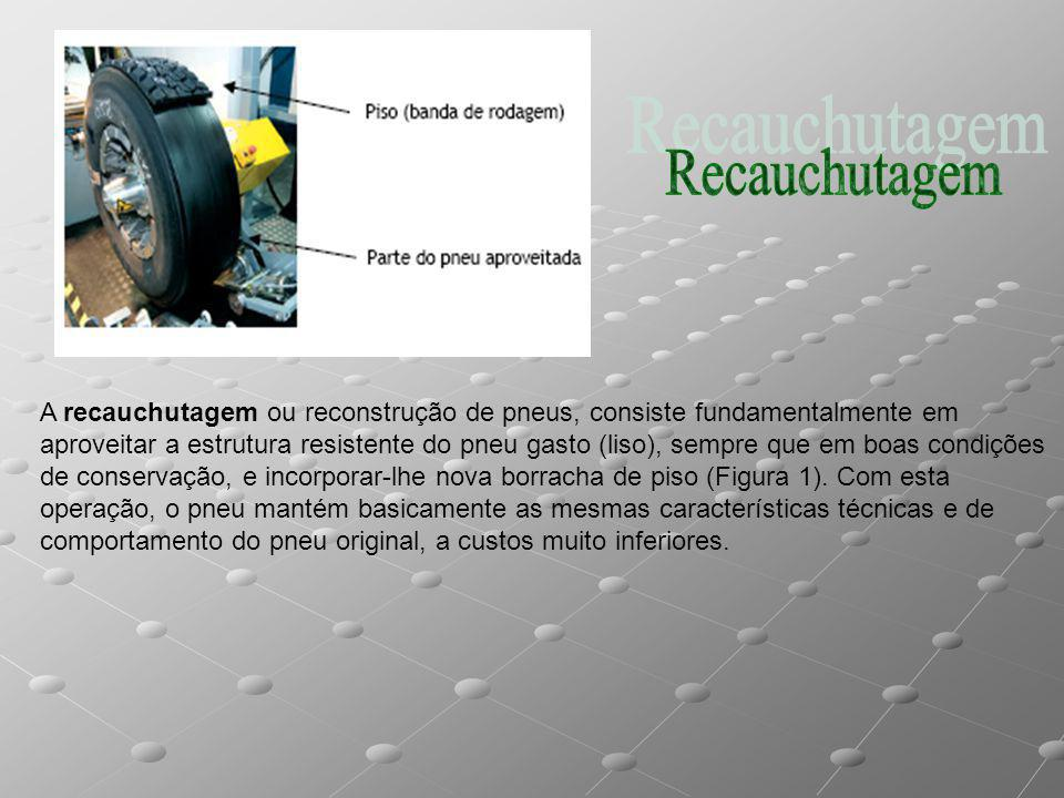 A recauchutagem ou reconstrução de pneus, consiste fundamentalmente em aproveitar a estrutura resistente do pneu gasto (liso), sempre que em boas cond