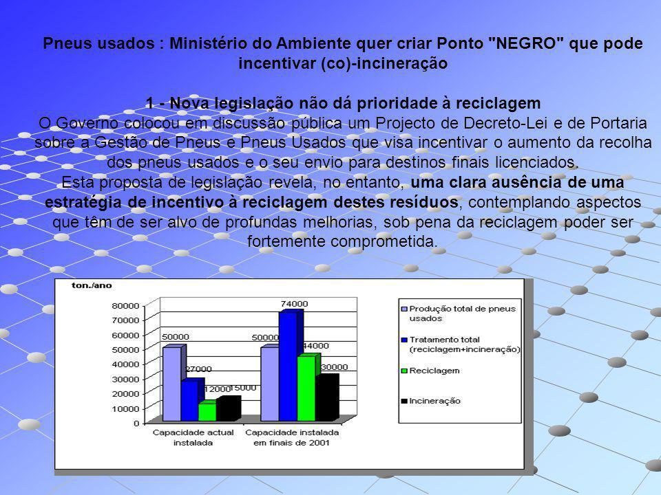 Pneus usados : Ministério do Ambiente quer criar Ponto