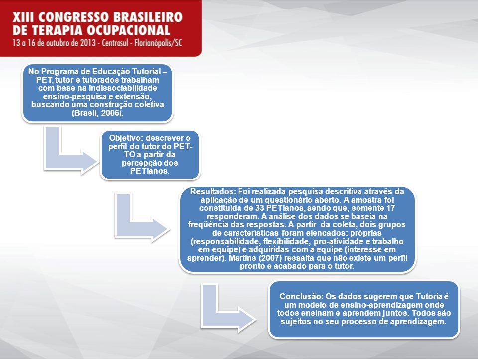 REFERÊNCIAS BIBLIOGRÁFICAS Brasil.Ministério da Educação.