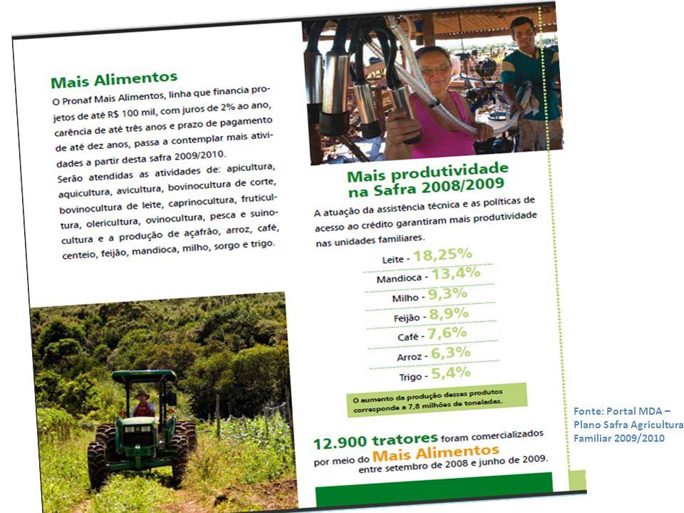 Fonte: Portal MDA – Plano Safra Agricultura Familiar 2009/2010