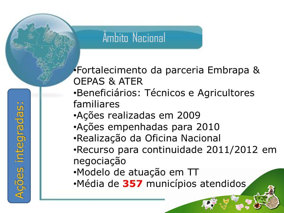 Ações integradas: Âmbito Nacional Fortalecimento da parceria Embrapa & OEPAS & ATER Beneficiários: Técnicos e Agricultores familiares Ações realizadas em 2009 Ações empenhadas para 2010 Realização da Oficina Nacional Recurso para continuidade 2011/2012 em negociação Modelo de atuação em TT Média de 357 municípios atendidos