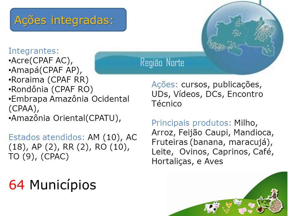 Ações integradas: Região Norte Integrantes: Acre(CPAF AC), Amapá(CPAF AP), Roraima (CPAF RR) Rondônia (CPAF RO) Embrapa Amazônia Ocidental (CPAA), Amazônia Oriental(CPATU), Estados atendidos: AM (10), AC (18), AP (2), RR (2), RO (10), TO (9), (CPAC) 64 Municípios Ações: cursos, publicações, UDs, Vídeos, DCs, Encontro Técnico Principais produtos: Milho, Arroz, Feijão Caupi, Mandioca, Fruteiras (banana, maracujá), Leite, Ovinos, Caprinos, Café, Hortaliças, e Aves