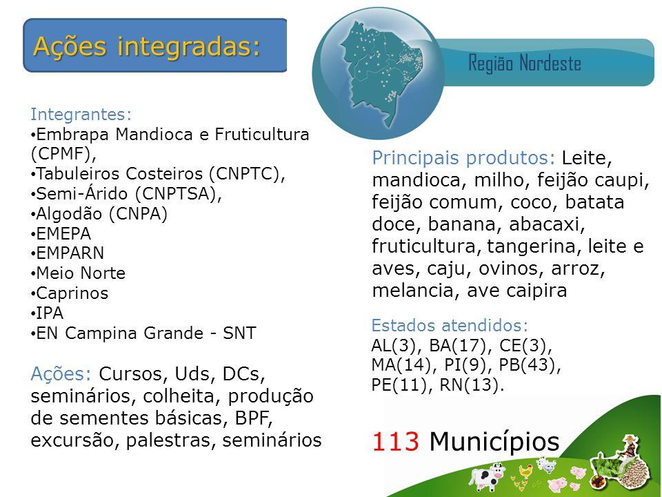 Ações integradas: Região Nordeste Integrantes: Embrapa Mandioca e Fruticultura (CPMF), Tabuleiros Costeiros (CNPTC), Semi-Árido (CNPTSA), Algodão (CNPA) EMEPA EMPARN Meio Norte Caprinos IPA EN Campina Grande - SNT Ações: Cursos, Uds, DCs, seminários, colheita, produção de sementes básicas, BPF, excursão, palestras, seminários Estados atendidos: AL(3), BA(17), CE(3), MA(14), PI(9), PB(43), PE(11), RN(13).
