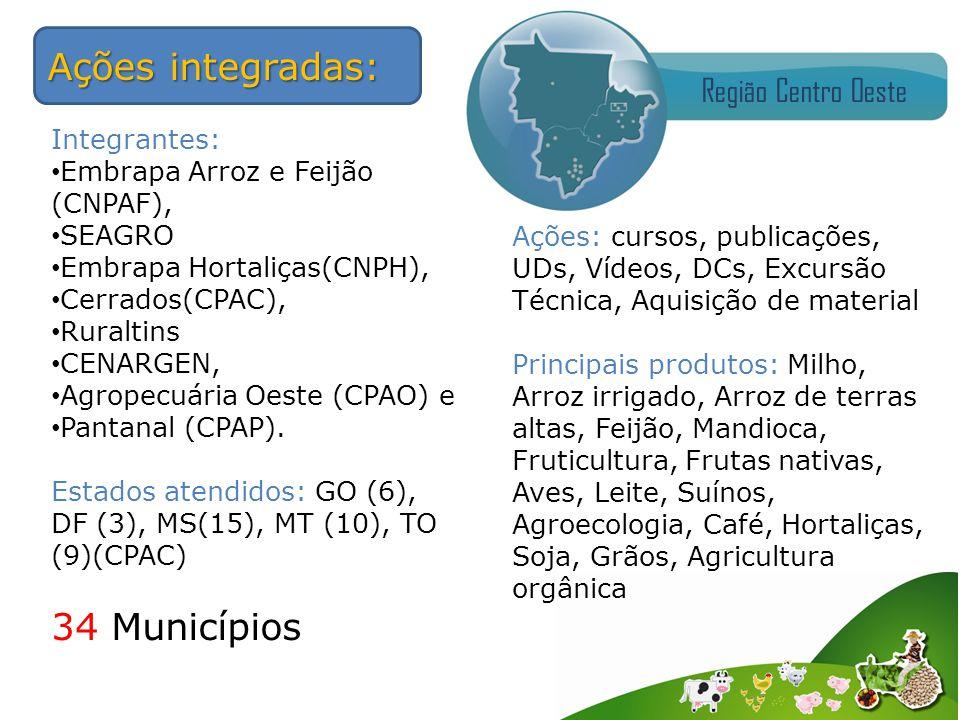 Ações integradas: Região Centro Oeste Integrantes: Embrapa Arroz e Feijão (CNPAF), SEAGRO Embrapa Hortaliças(CNPH), Cerrados(CPAC), Ruraltins CENARGEN, Agropecuária Oeste (CPAO) e Pantanal (CPAP).