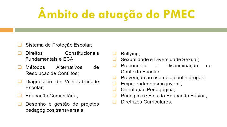 Âmbito de atuação do PMEC  Sistema de Proteção Escolar;  Direitos Constitucionais Fundamentais e ECA;  Métodos Alternativos de Resolução de Conflit