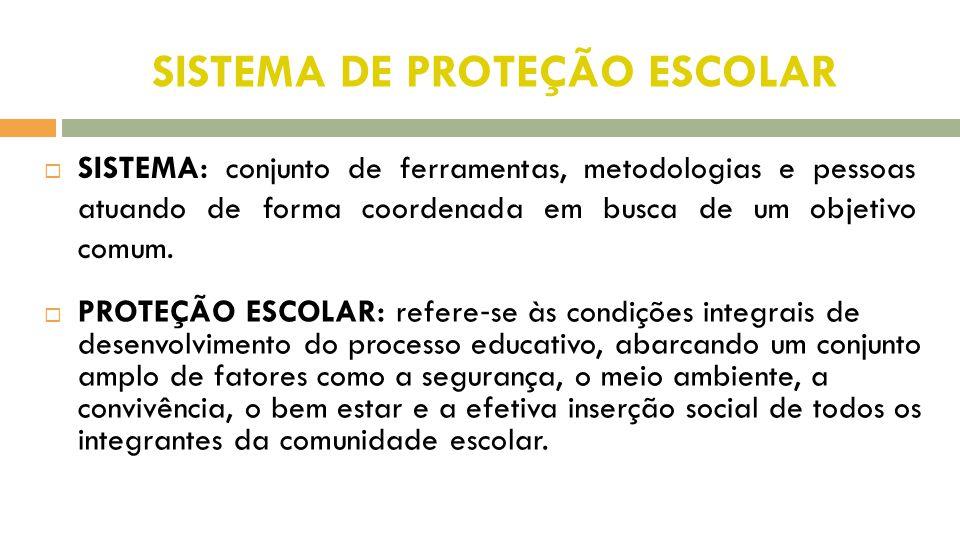 SISTEMA DE PROTEÇÃO ESCOLAR  SISTEMA: conjunto de ferramentas, metodologias e pessoas atuando de forma coordenada em busca de um objetivo comum.  PR