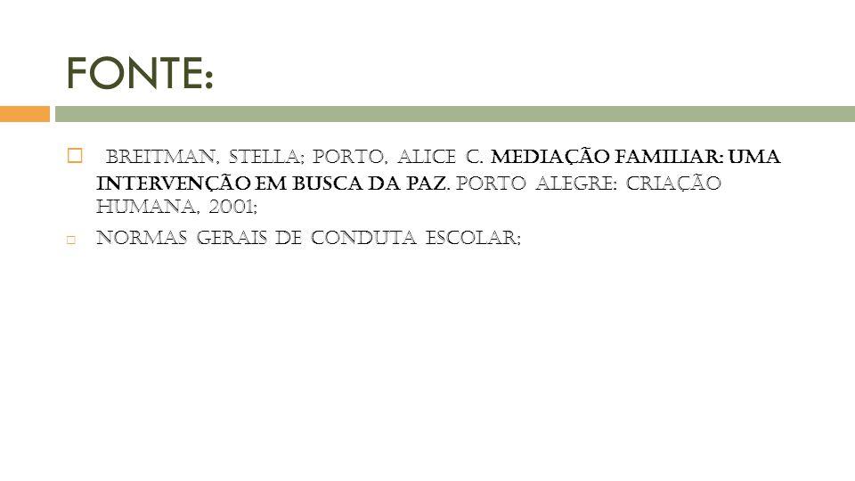 FONTE:  BREITMAN, Stella; PORTO, Alice C. Mediação familiar: uma intervenção em busca da paz. Porto Alegre: Criação Humana, 2001;  Normas Gerais de