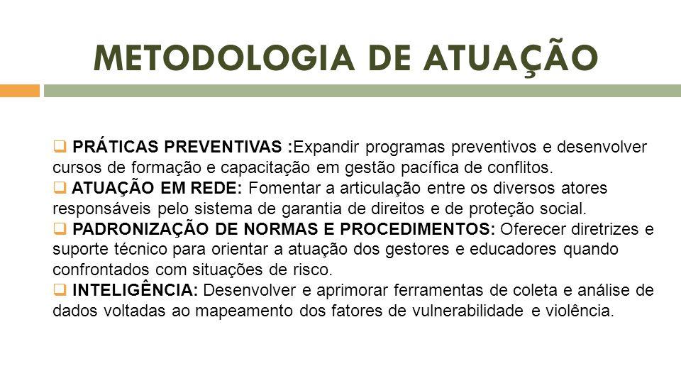 METODOLOGIA DE ATUAÇÃO  PRÁTICAS PREVENTIVAS :Expandir programas preventivos e desenvolver cursos de formação e capacitação em gestão pacífica de con