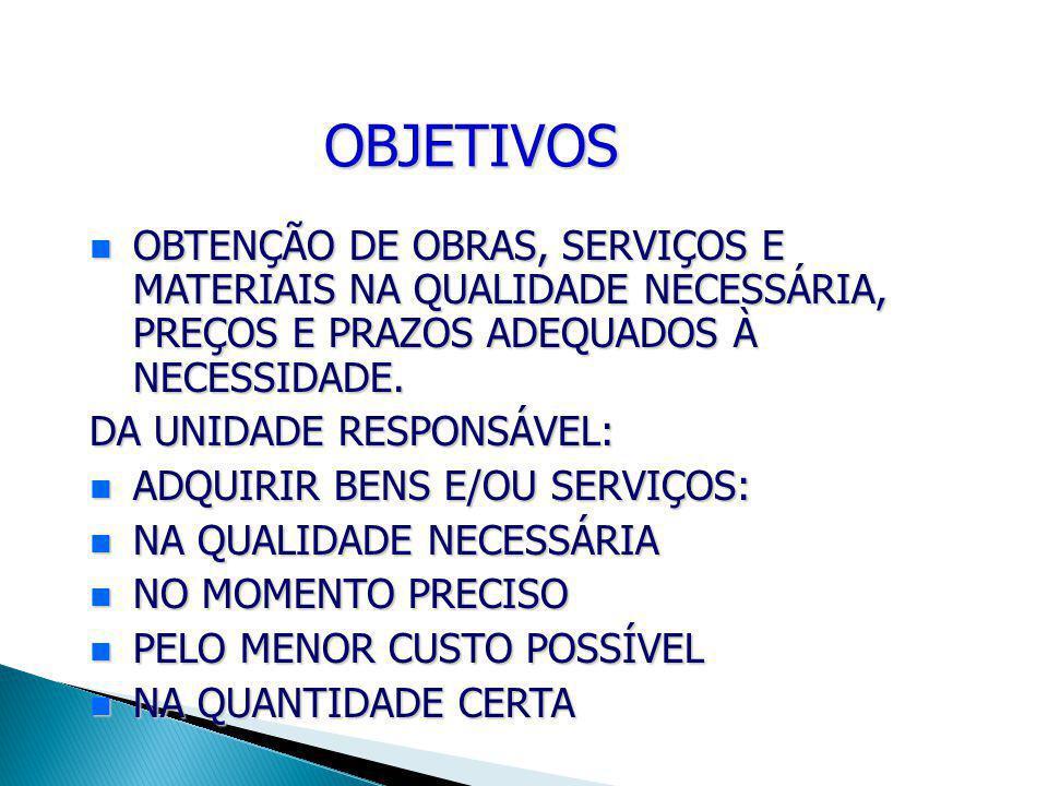 OBJETIVOS OBTENÇÃO DE OBRAS, SERVIÇOS E MATERIAIS NA QUALIDADE NECESSÁRIA, PREÇOS E PRAZOS ADEQUADOS À NECESSIDADE.