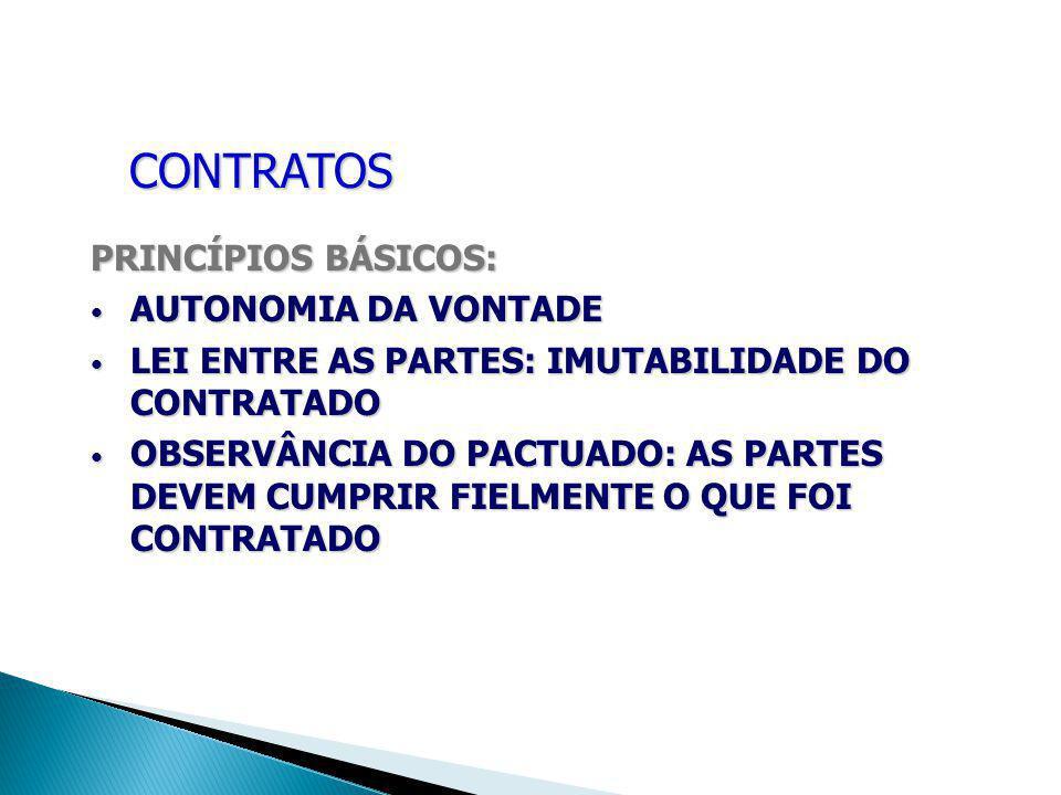 CONTRATOS PRINCÍPIOS BÁSICOS: AUTONOMIA DA VONTADE AUTONOMIA DA VONTADE LEI ENTRE AS PARTES: IMUTABILIDADE DO CONTRATADO LEI ENTRE AS PARTES: IMUTABIL
