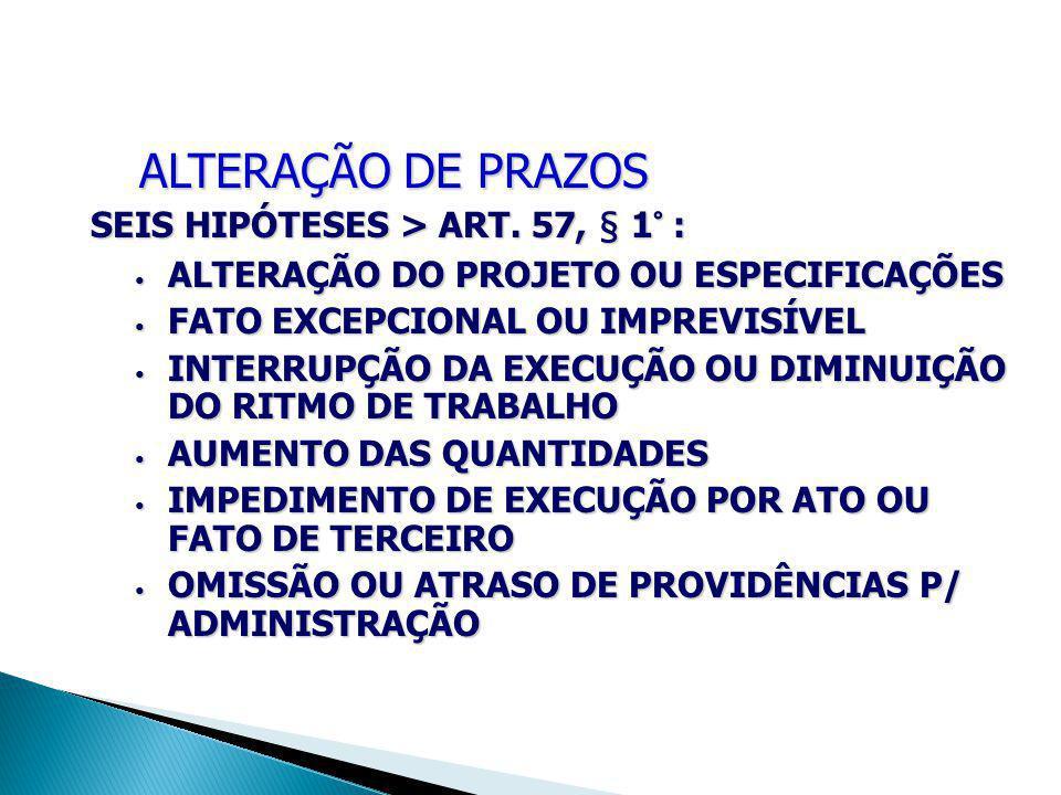 ALTERAÇÃO DE PRAZOS SEIS HIPÓTESES > ART.