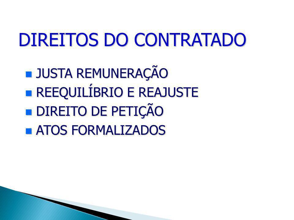 DIREITOS DO CONTRATADO JUSTA REMUNERAÇÃO JUSTA REMUNERAÇÃO REEQUILÍBRIO E REAJUSTE REEQUILÍBRIO E REAJUSTE DIREITO DE PETIÇÃO DIREITO DE PETIÇÃO ATOS FORMALIZADOS ATOS FORMALIZADOS
