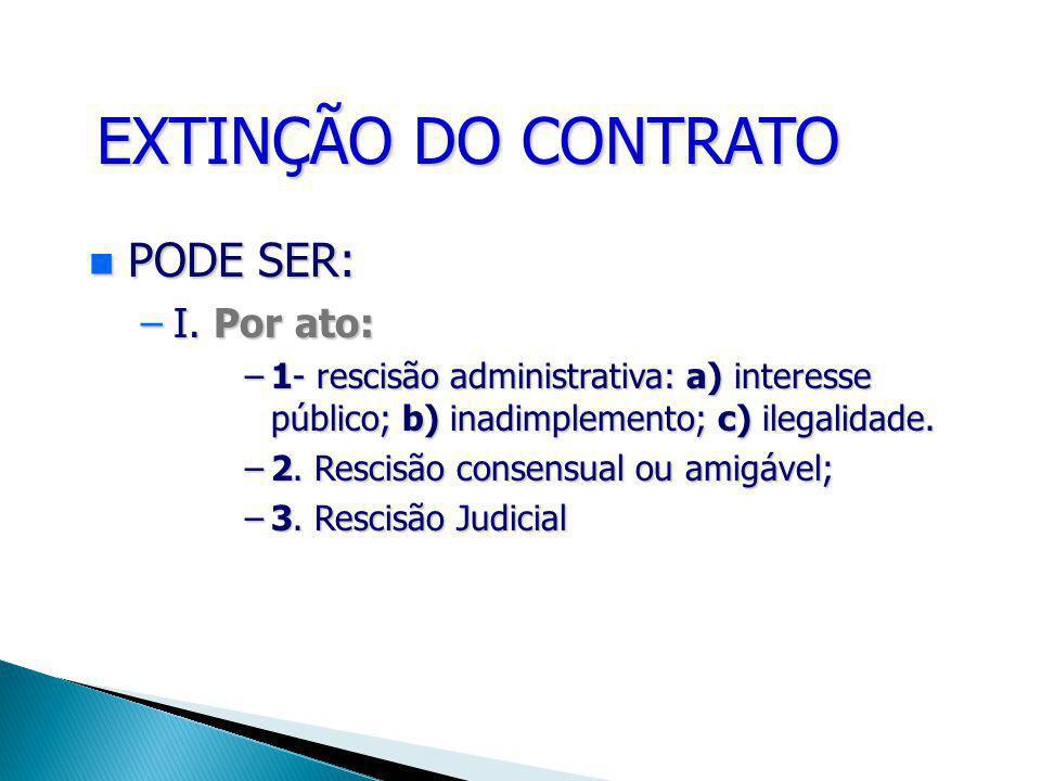 EXTINÇÃO DO CONTRATO PODE PODE SER: –I. –I. Por ato: –1- –1- rescisão administrativa: a) a) interesse público; b) inadimplemento; c) ilegalidade. –2.
