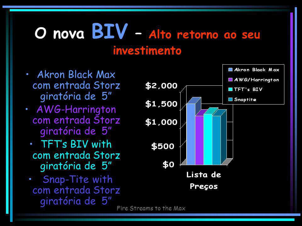 Fire Streams to the Max O nova BIV – Alto retorno ao seu investimento Akron Black Max com entrada Storz giratória de 5 AWG-Harrington com entrada Storz giratória de 5 TFT's BIV with com entrada Storz giratória de 5 Snap-Tite with com entrada Storz giratória de 5