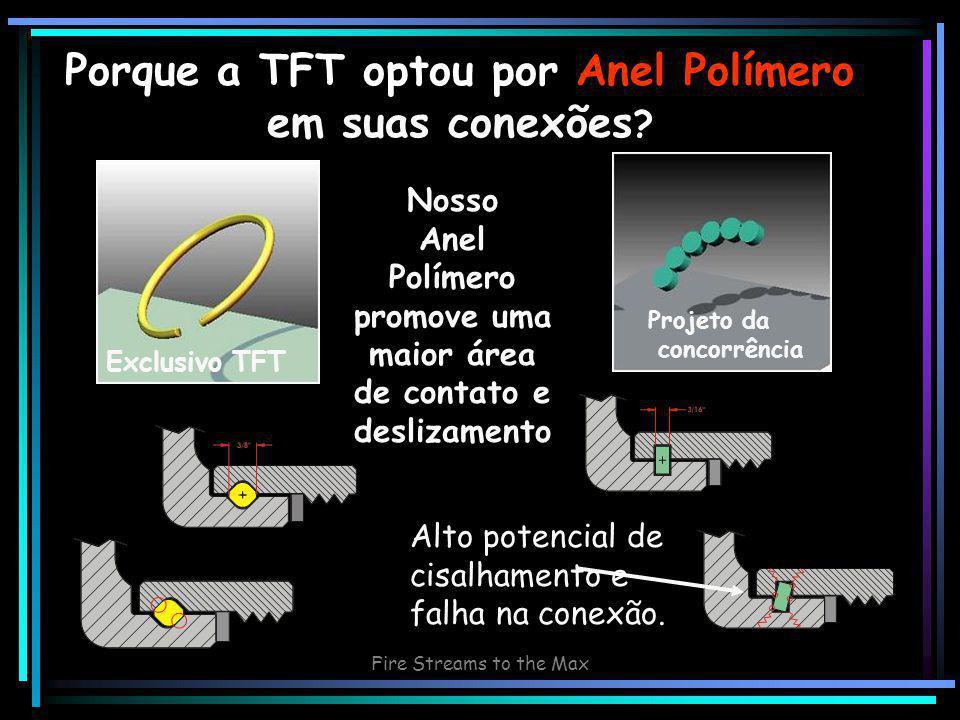 Fire Streams to the Max Porque a TFT optou por Anel Polímero em suas conexões .