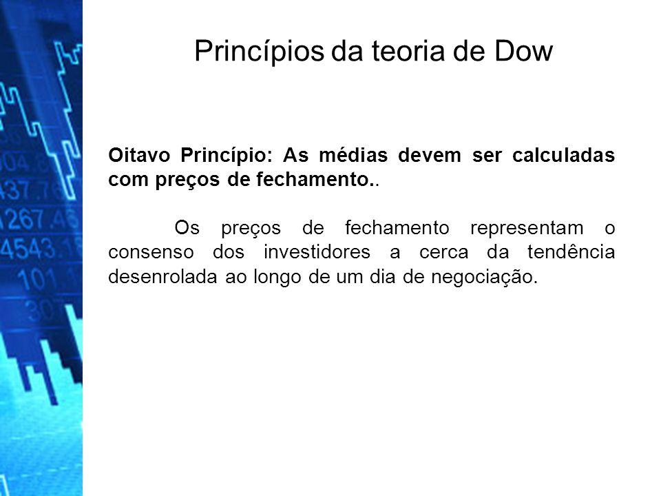 Oitavo Princípio: As médias devem ser calculadas com preços de fechamento..