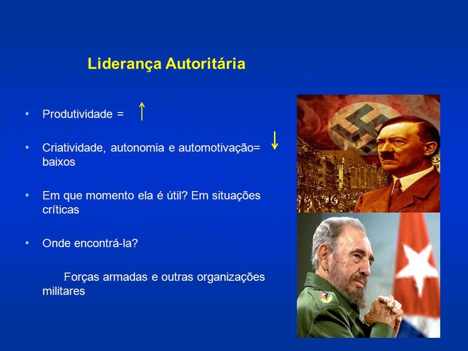 Liderança Autoritária Produtividade = Criatividade, autonomia e automotivação= baixos Em que momento ela é útil? Em situações críticas Onde encontrá-l