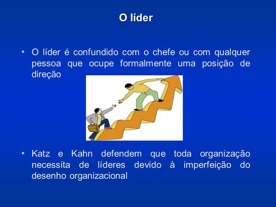 O líder O líder é confundido com o chefe ou com qualquer pessoa que ocupe formalmente uma posição de direção Katz e Kahn defendem que toda organização necessita de líderes devido à imperfeição do desenho organizacional