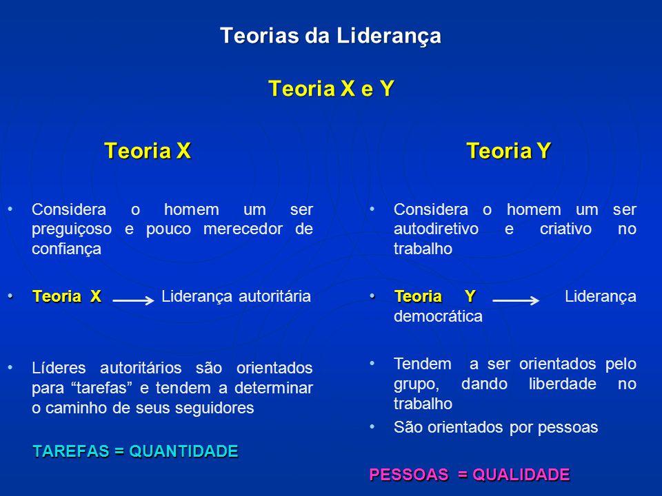 Teorias da Liderança Teoria X e Y Teoria X Teoria X Considera o homem um ser preguiçoso e pouco merecedor de confiança Teoria X Teoria X Liderança aut