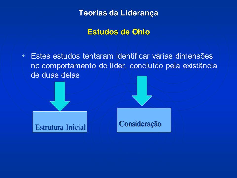 Estes estudos tentaram identificar várias dimensões no comportamento do líder, concluído pela existência de duas delas Teorias da Liderança Estudos de Ohio Estrutura Inicial Consideração