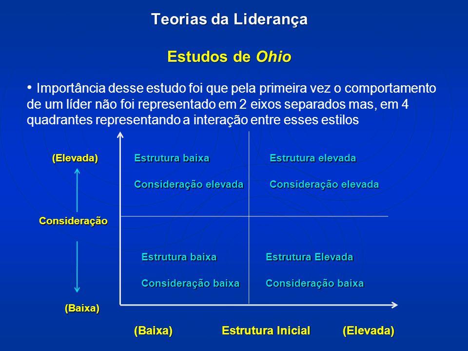 Teorias da Liderança Estudos de Ohio Importância desse estudo foi que pela primeira vez o comportamento de um líder não foi representado em 2 eixos se