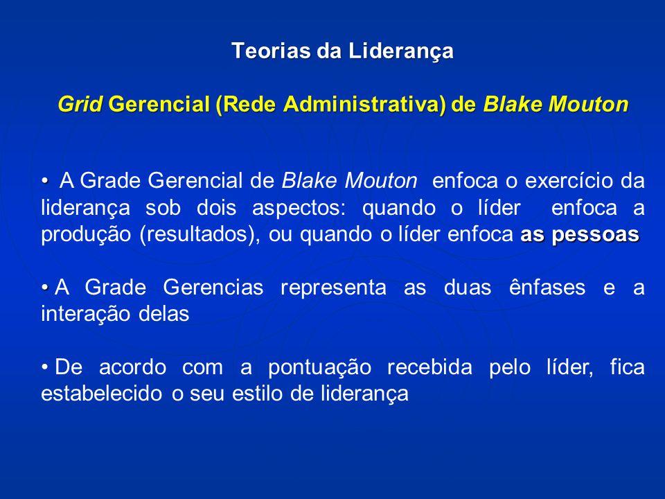 Teorias da Liderança Grid Gerencial (Rede Administrativa) de Blake Mouton as pessoas A Grade Gerencial de Blake Mouton enfoca o exercício da liderança