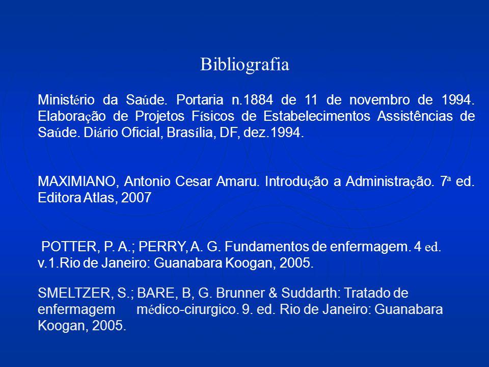 Minist é rio da Sa ú de.Portaria n.1884 de 11 de novembro de 1994.