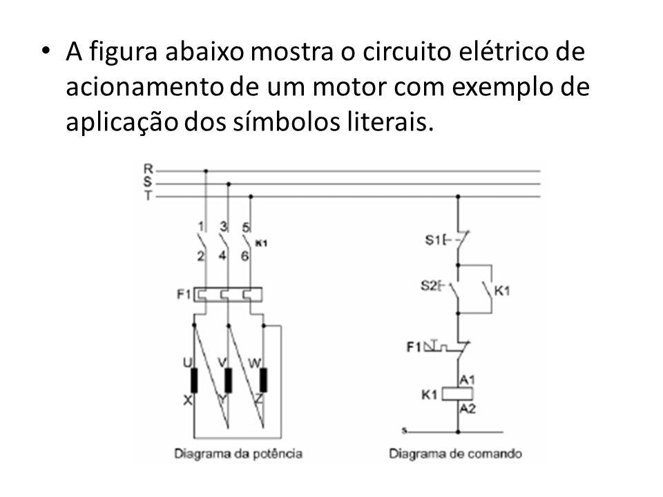 A figura abaixo mostra o circuito elétrico de acionamento de um motor com exemplo de aplicação dos símbolos literais.