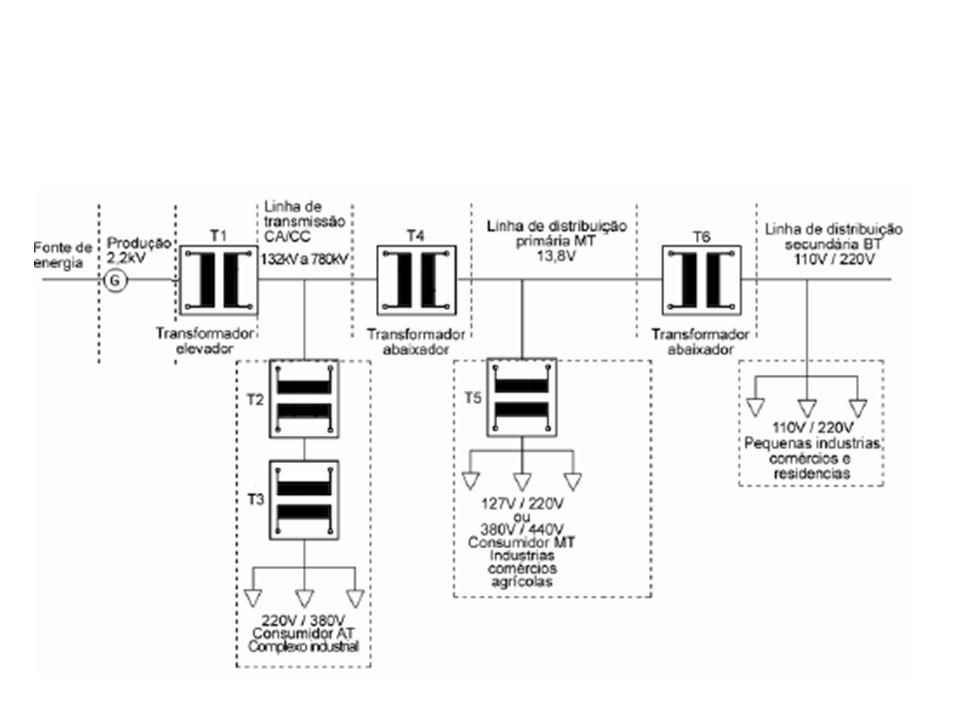 Leiautes Desenho do circuito impresso (PCI) Leiaute de componentes de uma PCI