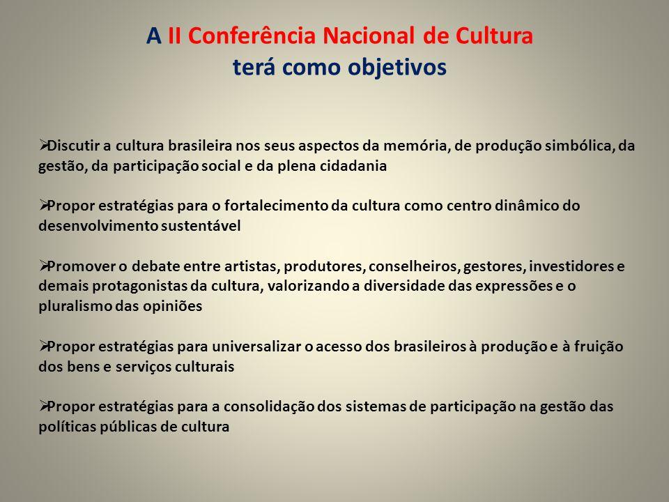 A II Conferência Nacional de Cultura terá como objetivos  Discutir a cultura brasileira nos seus aspectos da memória, de produção simbólica, da gestão, da participação social e da plena cidadania  Propor estratégias para o fortalecimento da cultura como centro dinâmico do desenvolvimento sustentável  Promover o debate entre artistas, produtores, conselheiros, gestores, investidores e demais protagonistas da cultura, valorizando a diversidade das expressões e o pluralismo das opiniões  Propor estratégias para universalizar o acesso dos brasileiros à produção e à fruição dos bens e serviços culturais  Propor estratégias para a consolidação dos sistemas de participação na gestão das políticas públicas de cultura